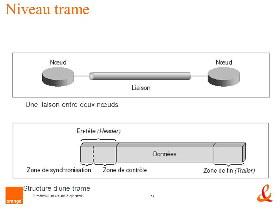 36 Introduction au réseaux dopérateurs Niveau trame Une liaison entre deux nœuds Structure dune trame