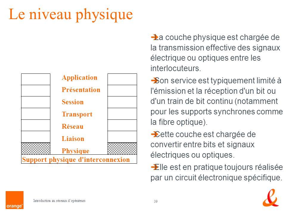 39 Introduction au réseaux dopérateurs Le niveau physique La couche physique est chargée de la transmission effective des signaux électrique ou optiqu