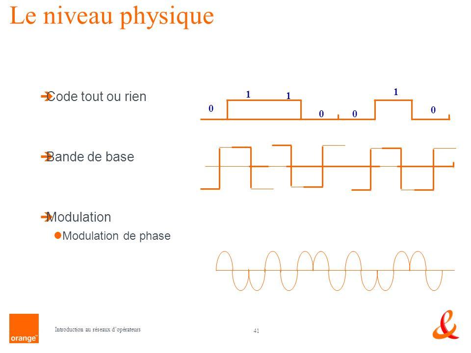 41 Introduction au réseaux dopérateurs 1 1 00 1 0 0 Le niveau physique Code tout ou rien Bande de base Modulation Modulation de phase