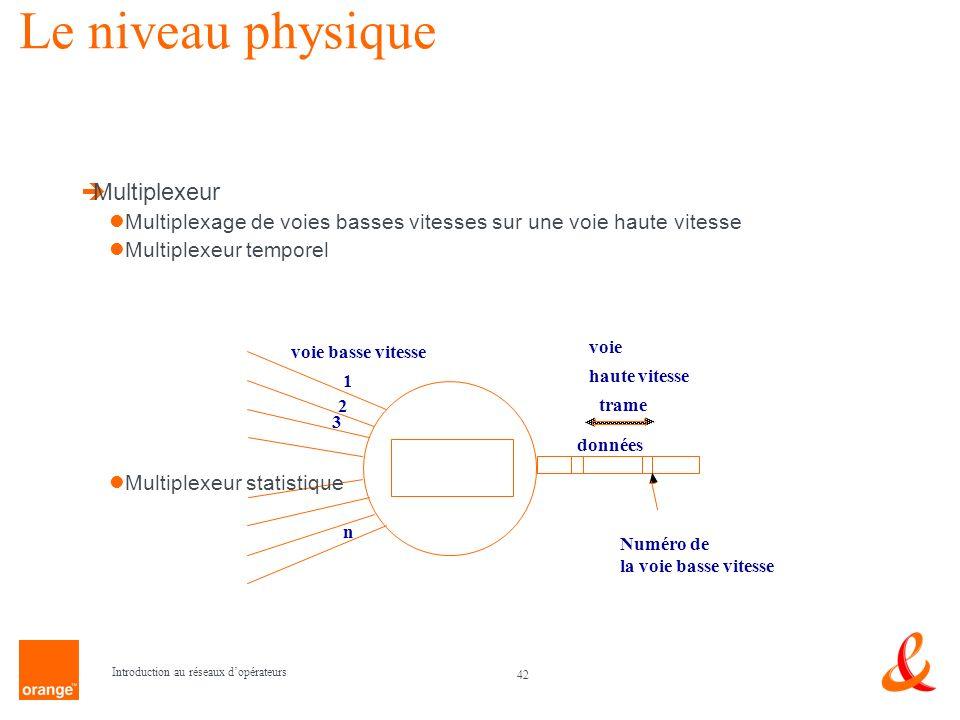 42 Introduction au réseaux dopérateurs données Numéro de la voie basse vitesse trame voie haute vitesse voie basse vitesse 1 2 3 n Le niveau physique