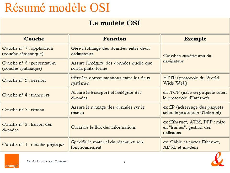 43 Introduction au réseaux dopérateurs Résumé modèle OSI