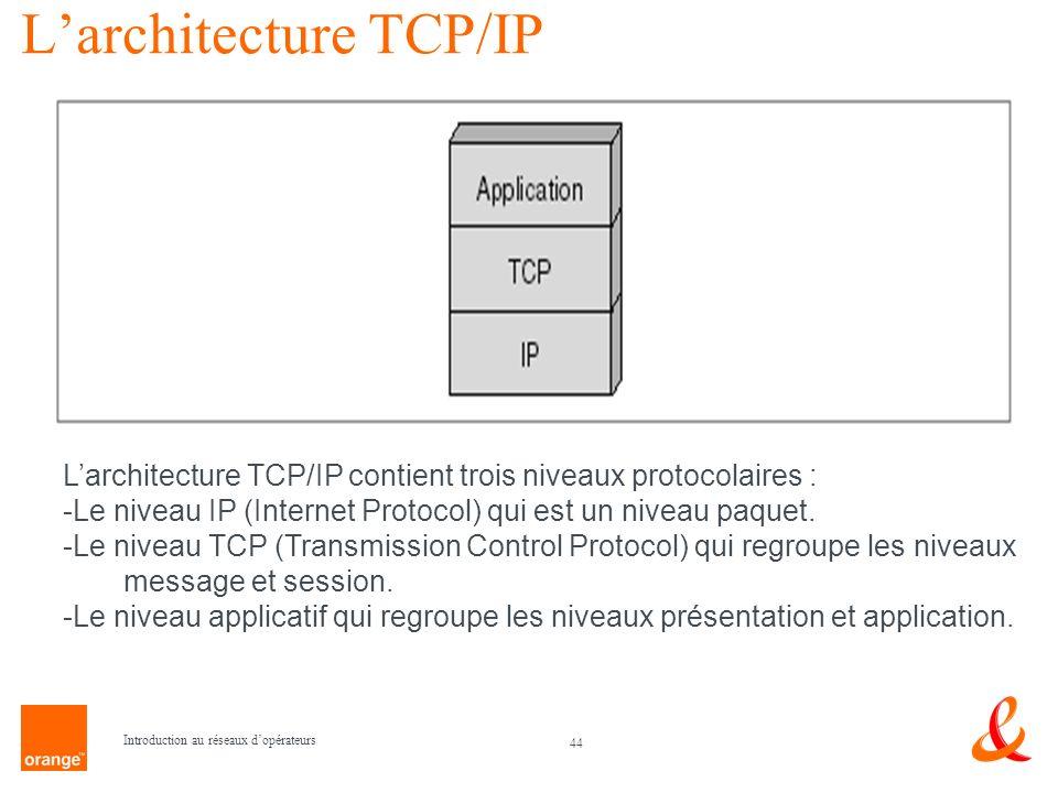 44 Introduction au réseaux dopérateurs Larchitecture TCP/IP Larchitecture TCP/IP contient trois niveaux protocolaires : -Le niveau IP (Internet Protoc