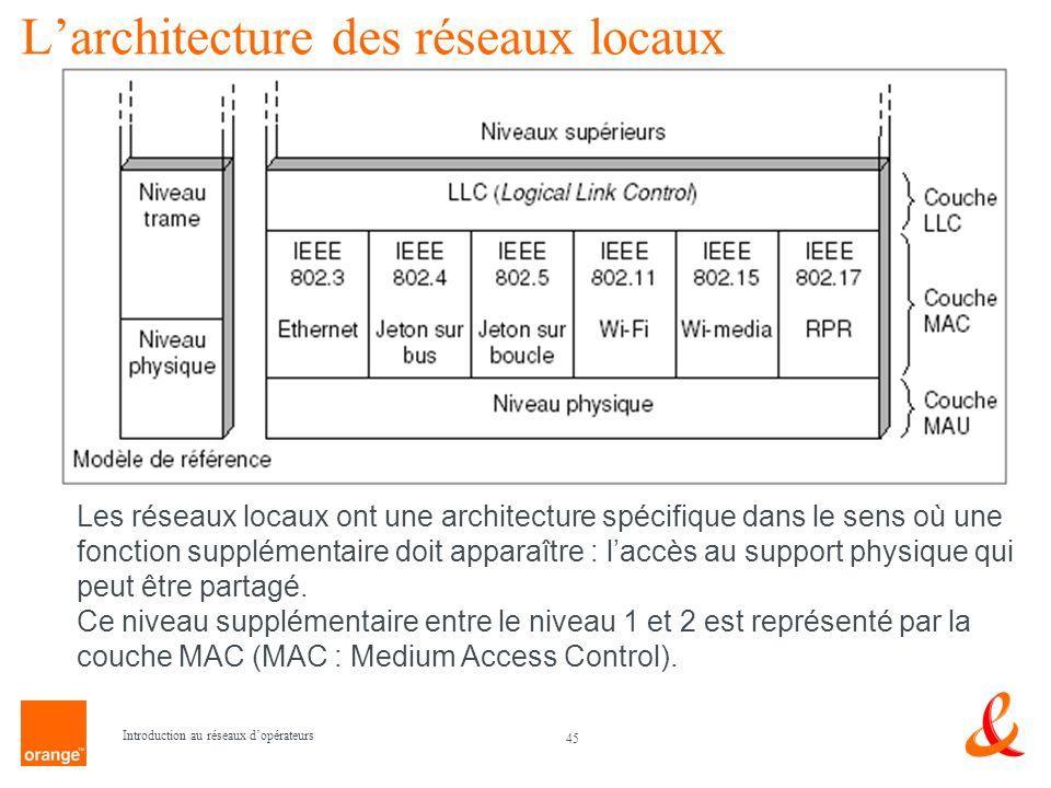 45 Introduction au réseaux dopérateurs Larchitecture des réseaux locaux Les réseaux locaux ont une architecture spécifique dans le sens où une fonctio