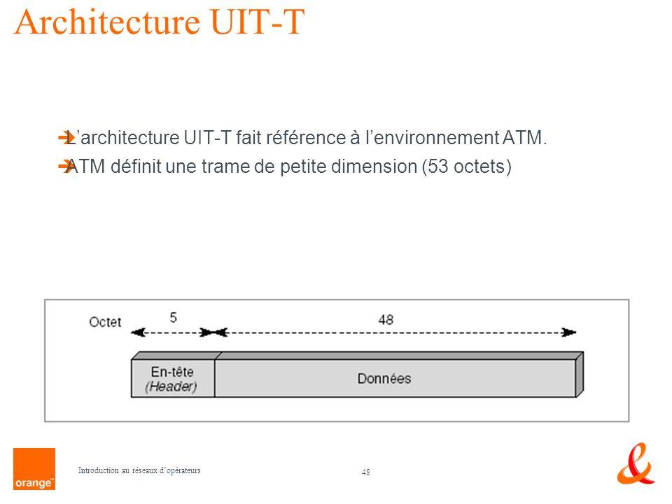 48 Introduction au réseaux dopérateurs Architecture UIT-T Larchitecture UIT-T fait référence à lenvironnement ATM. ATM définit une trame de petite dim