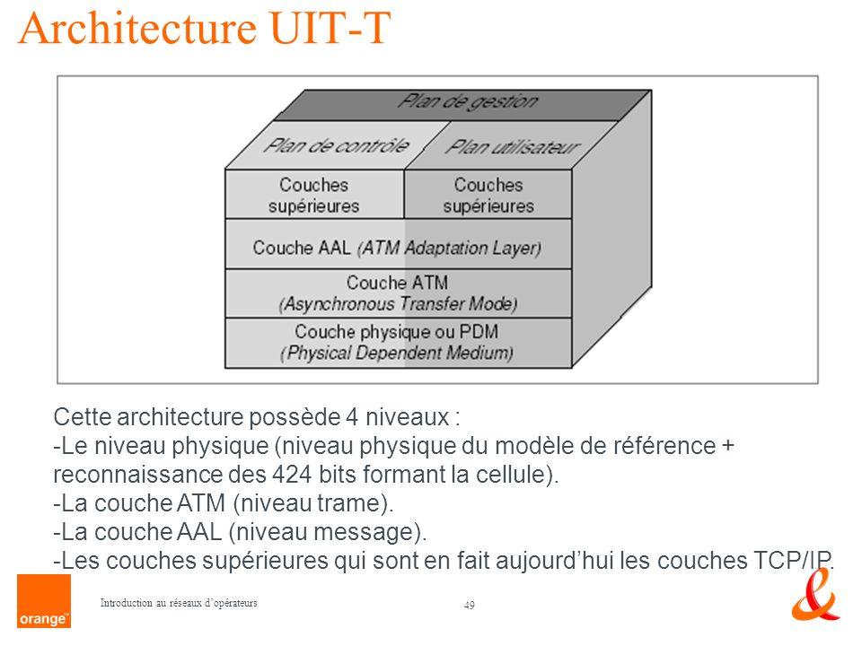 49 Introduction au réseaux dopérateurs Architecture UIT-T Cette architecture possède 4 niveaux : -Le niveau physique (niveau physique du modèle de réf