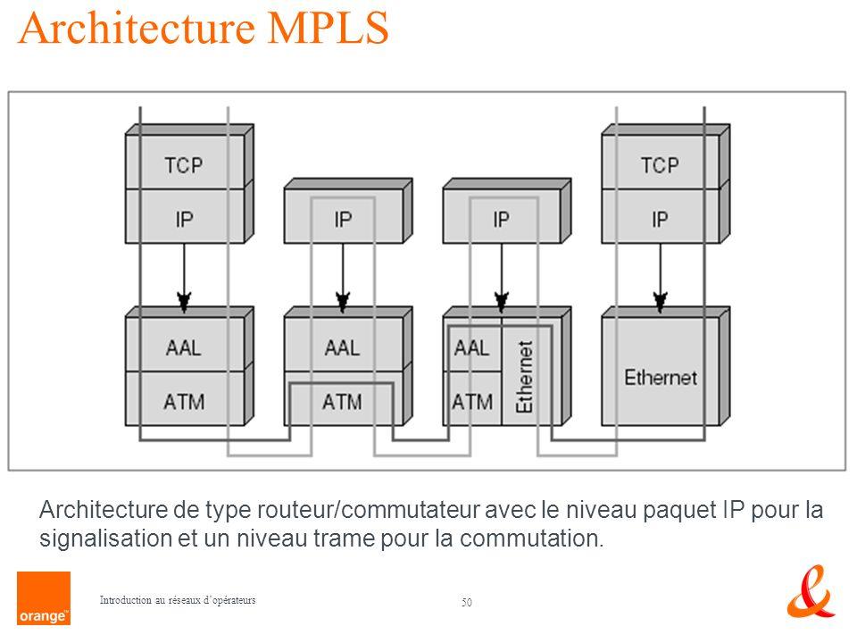 50 Introduction au réseaux dopérateurs Architecture MPLS Architecture de type routeur/commutateur avec le niveau paquet IP pour la signalisation et un