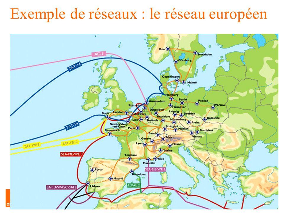 54 Introduction au réseaux dopérateurs Exemple de réseaux : le réseau européen
