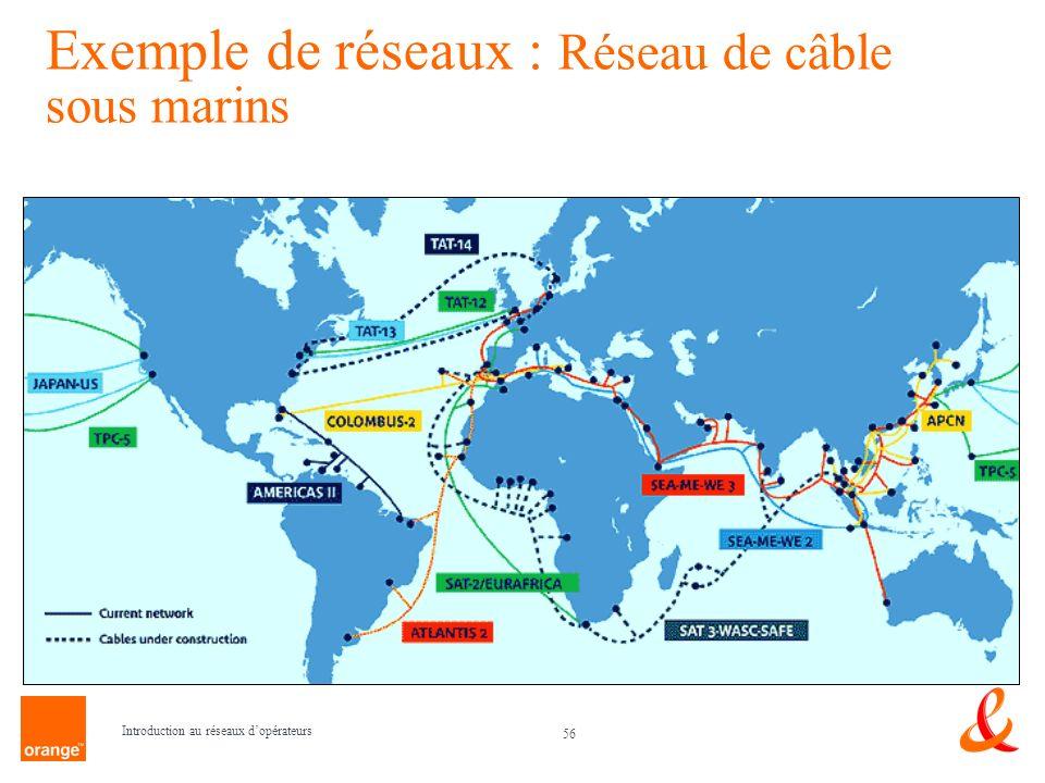 56 Introduction au réseaux dopérateurs Exemple de réseaux : Réseau de câble sous marins