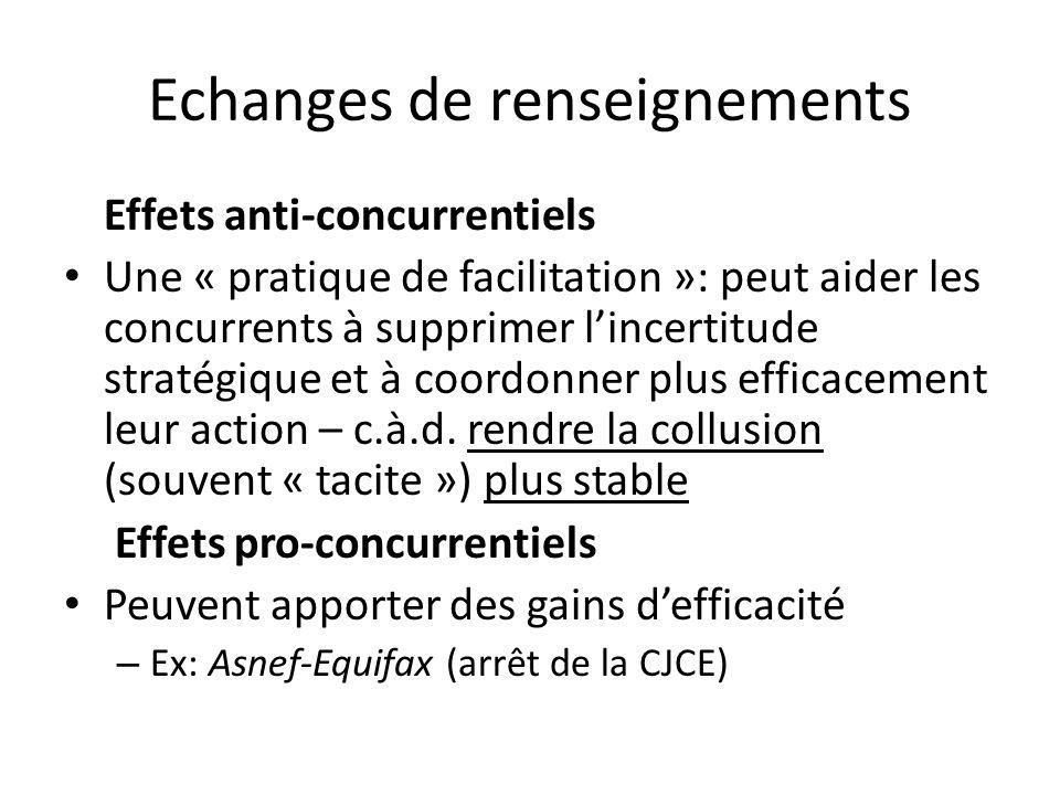 Echanges de renseignements Effets anti-concurrentiels Une « pratique de facilitation »: peut aider les concurrents à supprimer lincertitude stratégiqu