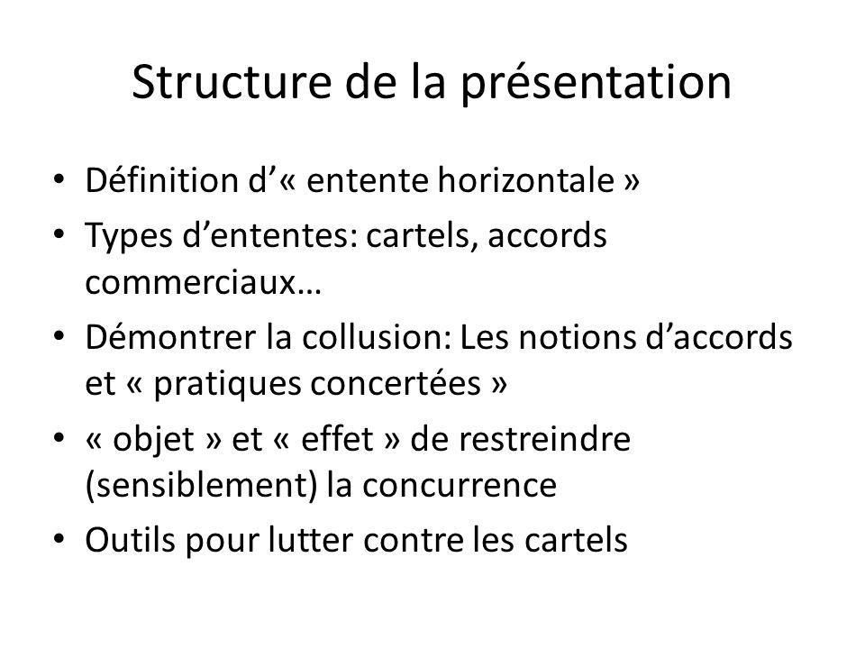 Structure de la présentation Définition d« entente horizontale » Types dententes: cartels, accords commerciaux… Démontrer la collusion: Les notions da