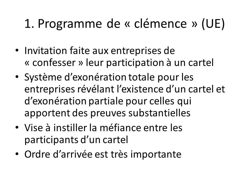 1. Programme de « clémence » (UE) Invitation faite aux entreprises de « confesser » leur participation à un cartel Système dexonération totale pour le