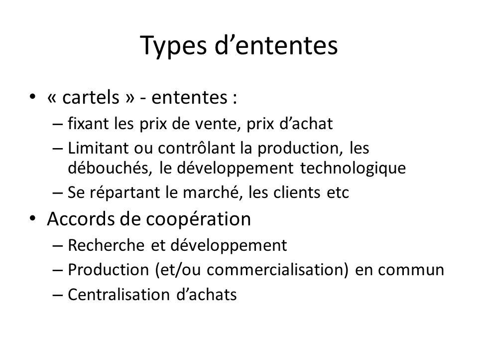Types dententes « cartels » - ententes : – fixant les prix de vente, prix dachat – Limitant ou contrôlant la production, les débouchés, le développeme