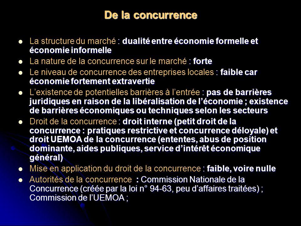 De la concurrence : dualité entre économie formelle et économie informelle La structure du marché : dualité entre économie formelle et économie informelle : forte La nature de la concurrence sur le marché : forte : faible car économie fortement extravertie Le niveau de concurrence des entreprises locales : faible car économie fortement extravertie : pas de barrières juridiques en raison de la libéralisation de léconomie ; existence de barrières économiques ou techniques selon les secteurs Lexistence de potentielles barrières à lentrée : pas de barrières juridiques en raison de la libéralisation de léconomie ; existence de barrières économiques ou techniques selon les secteurs : droit interne (petit droit de la concurrence : pratiques restrictive et concurrence déloyale) et droit UEMOA de la concurrence (ententes, abus de position dominante, aides publiques, service dintérêt économique général) Droit de la concurrence : droit interne (petit droit de la concurrence : pratiques restrictive et concurrence déloyale) et droit UEMOA de la concurrence (ententes, abus de position dominante, aides publiques, service dintérêt économique général) : faible, voire nulle Mise en application du droit de la concurrence : faible, voire nulle : Commission Nationale de la Concurrence (créée par la loi n° 94-63, peu daffaires traitées) ; Commission de lUEMOA ; Autorités de la concurrence : Commission Nationale de la Concurrence (créée par la loi n° 94-63, peu daffaires traitées) ; Commission de lUEMOA ;