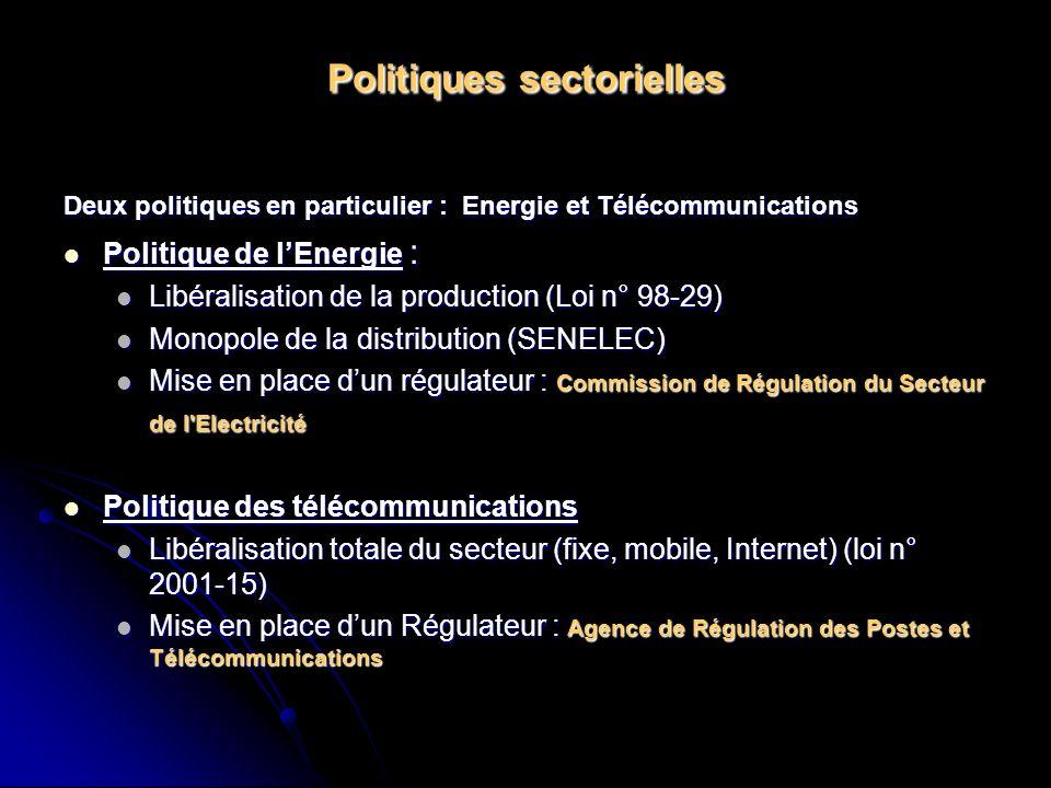 Politiques sectorielles Deux politiques en particulier : Energie et Télécommunications Politique de lEnergie : Politique de lEnergie : Libéralisation de la production (Loi n° 98-29) Libéralisation de la production (Loi n° 98-29) Monopole de la distribution (SENELEC) Monopole de la distribution (SENELEC) Mise en place dun régulateur : Commission de Régulation du Secteur de l Electricité Mise en place dun régulateur : Commission de Régulation du Secteur de l Electricité Politique des télécommunications Politique des télécommunications Libéralisation totale du secteur (fixe, mobile, Internet) (loi n° 2001-15) Libéralisation totale du secteur (fixe, mobile, Internet) (loi n° 2001-15) Mise en place dun Régulateur : Agence de Régulation des Postes et Télécommunications Mise en place dun Régulateur : Agence de Régulation des Postes et Télécommunications