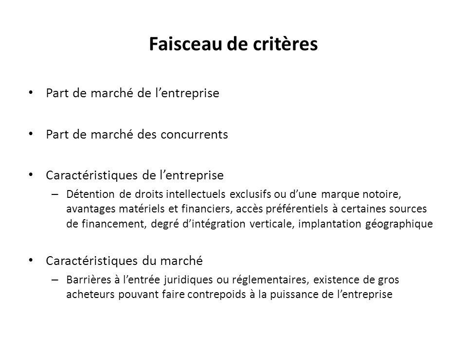 Faisceau de critères Part de marché de lentreprise Part de marché des concurrents Caractéristiques de lentreprise – Détention de droits intellectuels
