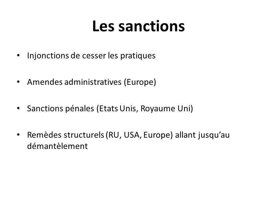 Les sanctions Injonctions de cesser les pratiques Amendes administratives (Europe) Sanctions pénales (Etats Unis, Royaume Uni) Remèdes structurels (RU