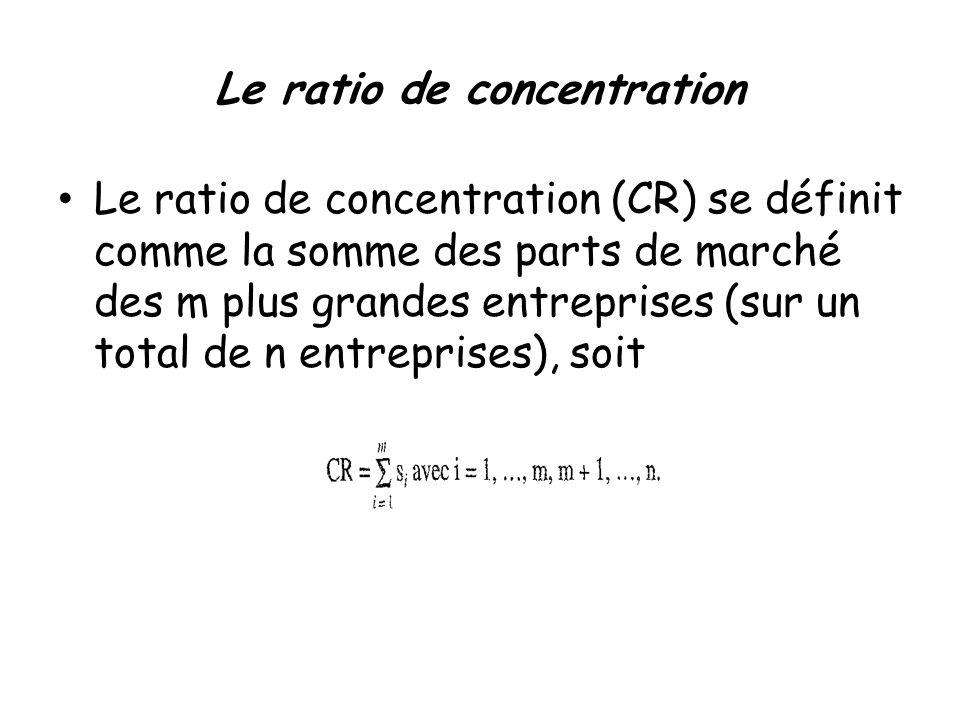 Le ratio de concentration Le ratio de concentration (CR) se définit comme la somme des parts de marché des m plus grandes entreprises (sur un total de