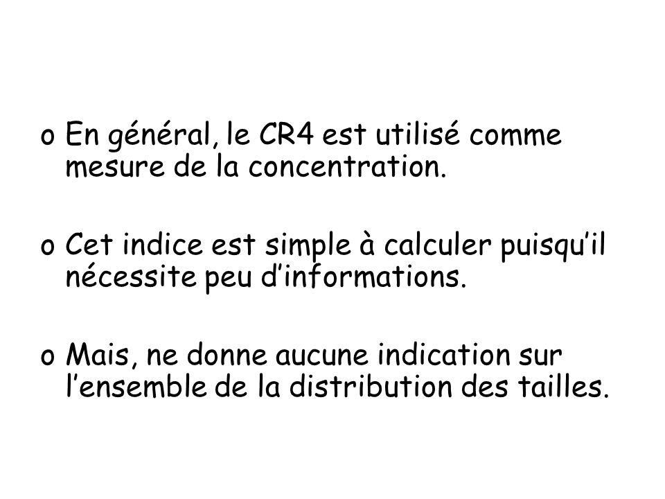 oEn général, le CR4 est utilisé comme mesure de la concentration. oCet indice est simple à calculer puisquil nécessite peu dinformations. oMais, ne do
