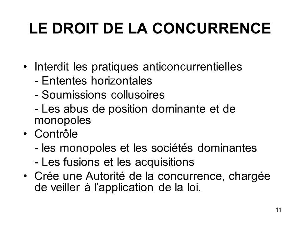11 LE DROIT DE LA CONCURRENCE Interdit les pratiques anticoncurrentielles - Ententes horizontales - Soumissions collusoires - Les abus de position dom