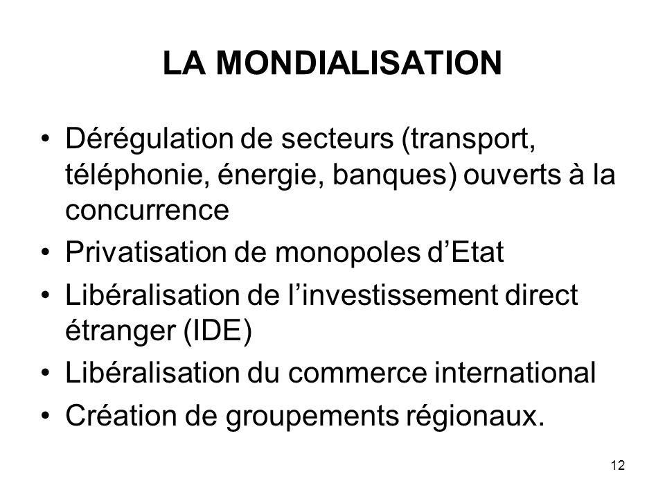 12 LA MONDIALISATION Dérégulation de secteurs (transport, téléphonie, énergie, banques) ouverts à la concurrence Privatisation de monopoles dEtat Libé