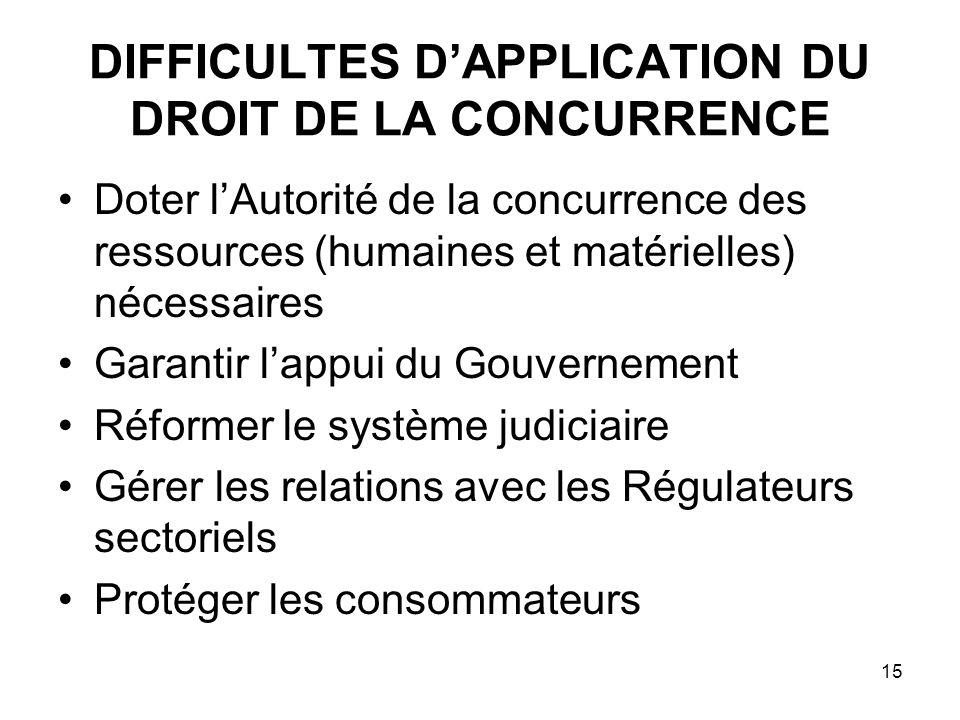 15 DIFFICULTES DAPPLICATION DU DROIT DE LA CONCURRENCE Doter lAutorité de la concurrence des ressources (humaines et matérielles) nécessaires Garantir