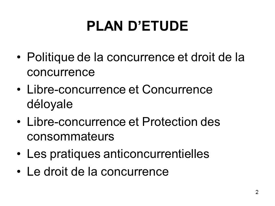 2 PLAN DETUDE Politique de la concurrence et droit de la concurrence Libre-concurrence et Concurrence déloyale Libre-concurrence et Protection des con
