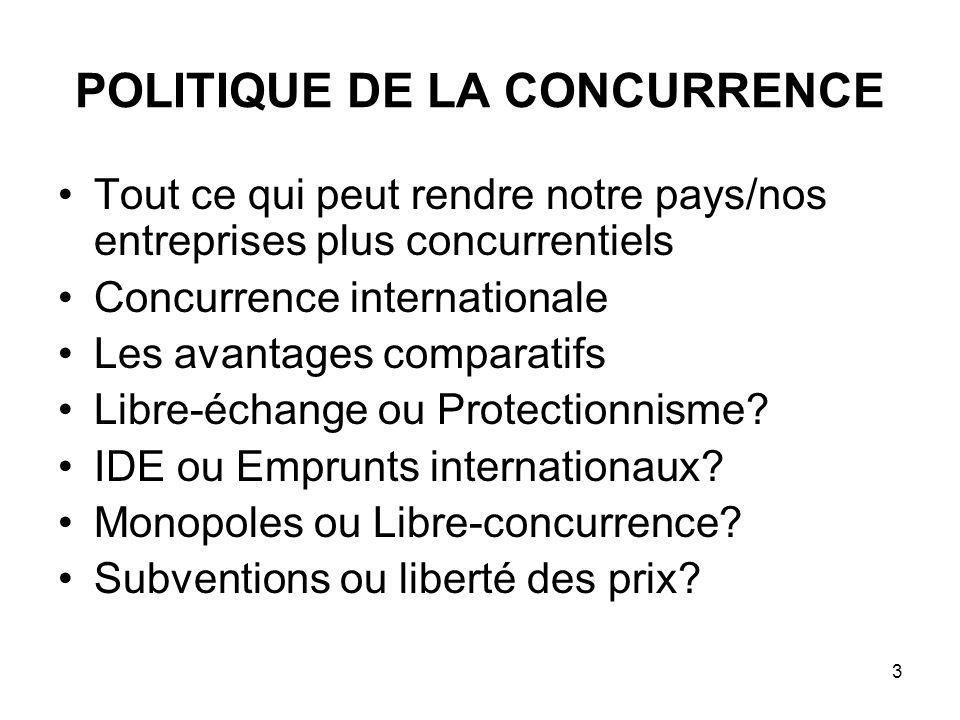 3 POLITIQUE DE LA CONCURRENCE Tout ce qui peut rendre notre pays/nos entreprises plus concurrentiels Concurrence internationale Les avantages comparat