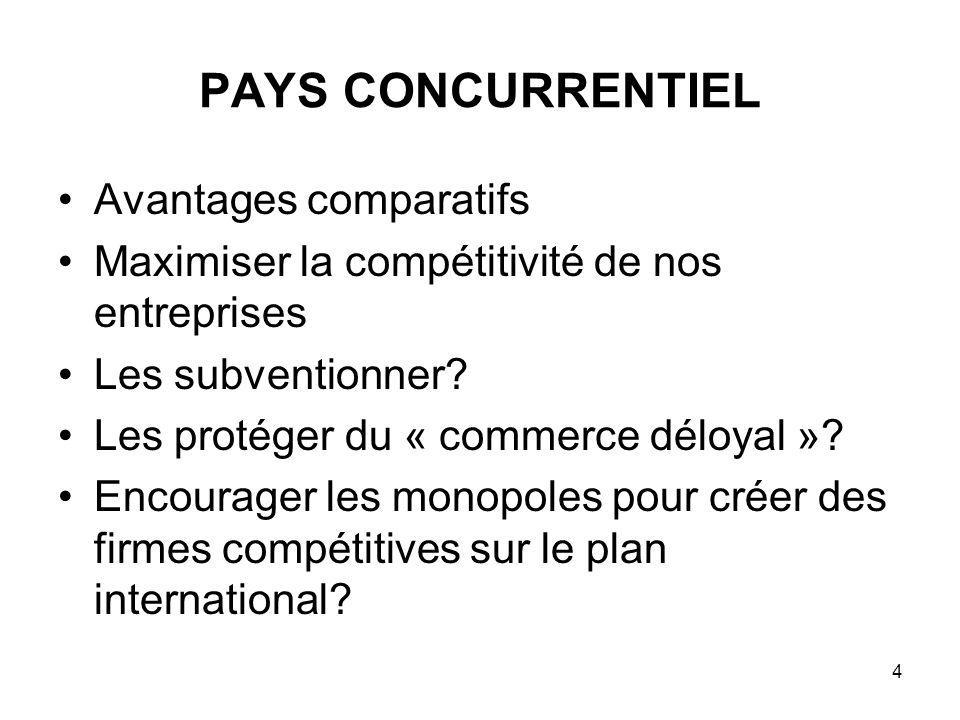 4 PAYS CONCURRENTIEL Avantages comparatifs Maximiser la compétitivité de nos entreprises Les subventionner? Les protéger du « commerce déloyal »? Enco