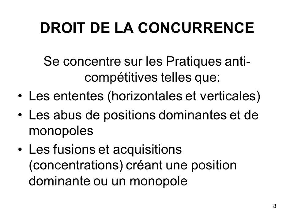 8 DROIT DE LA CONCURRENCE Se concentre sur les Pratiques anti- compétitives telles que: Les ententes (horizontales et verticales) Les abus de position
