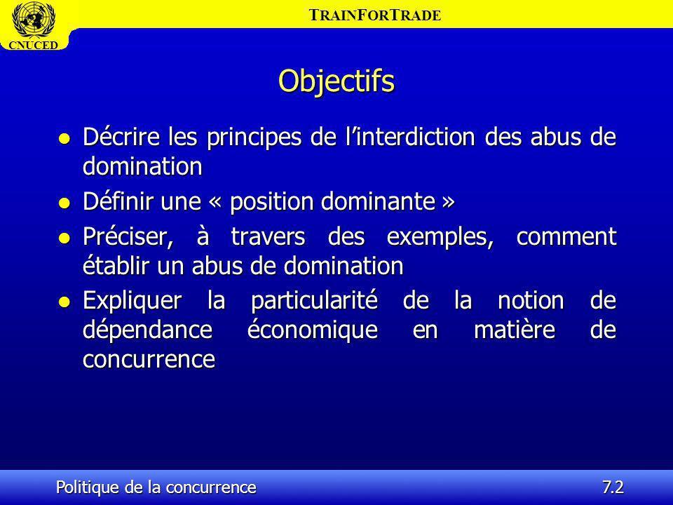 T RAIN F OR T RADE CNUCED Politique de la concurrence7.2 Objectifs l Décrire les principes de linterdiction des abus de domination l Définir une « pos