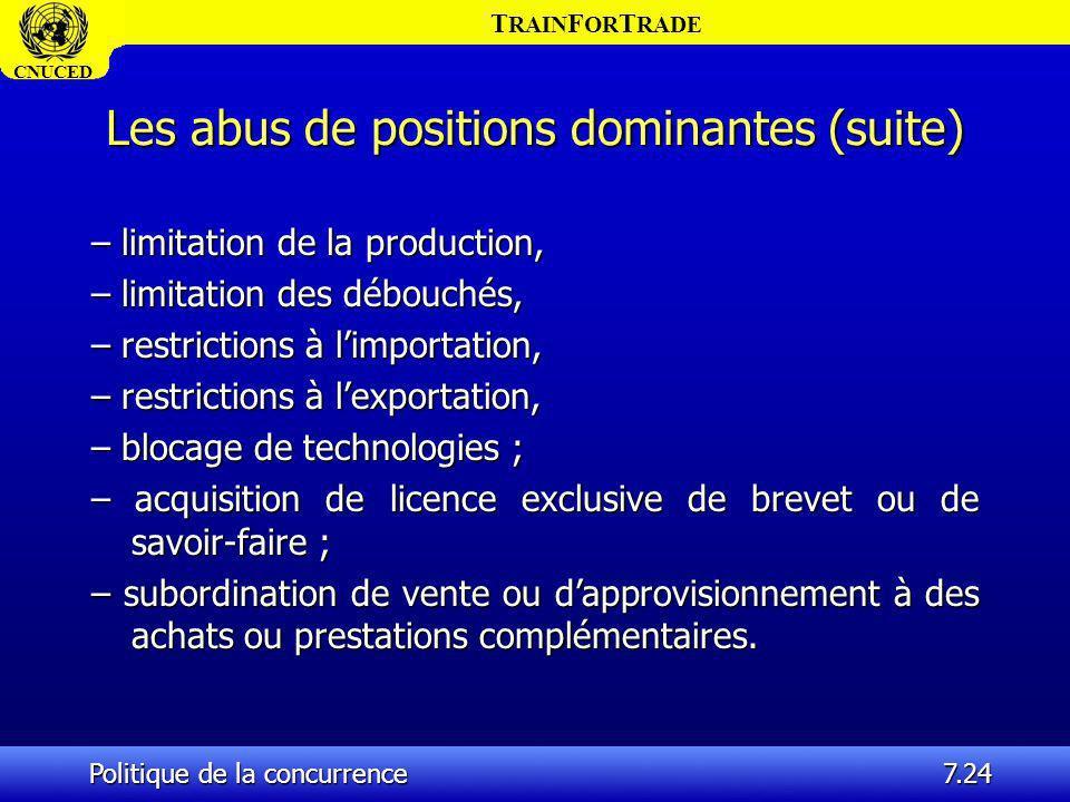 T RAIN F OR T RADE CNUCED Politique de la concurrence7.24 Les abus de positions dominantes (suite) – limitation de la production, – limitation des déb