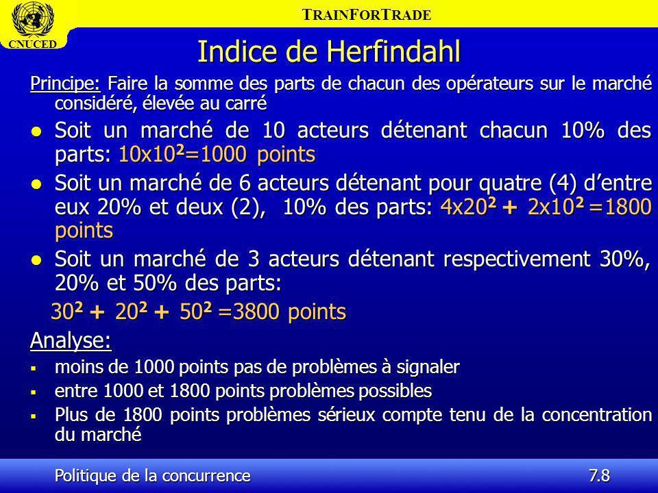 T RAIN F OR T RADE CNUCED Politique de la concurrence7.8 Indice de Herfindahl Principe: Faire la somme des parts de chacun des opérateurs sur le march