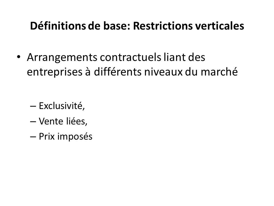 Définitions de base: Restrictions verticales Arrangements contractuels liant des entreprises à différents niveaux du marché – Exclusivité, – Vente lié