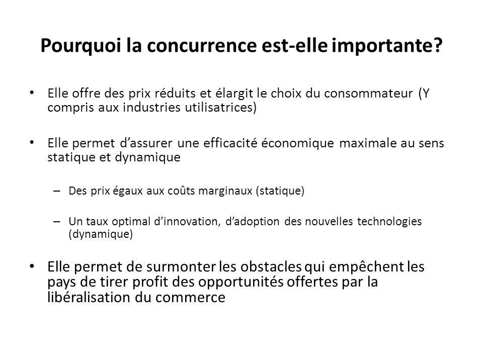 Pourquoi la concurrence est-elle importante? Elle offre des prix réduits et élargit le choix du consommateur (Y compris aux industries utilisatrices)