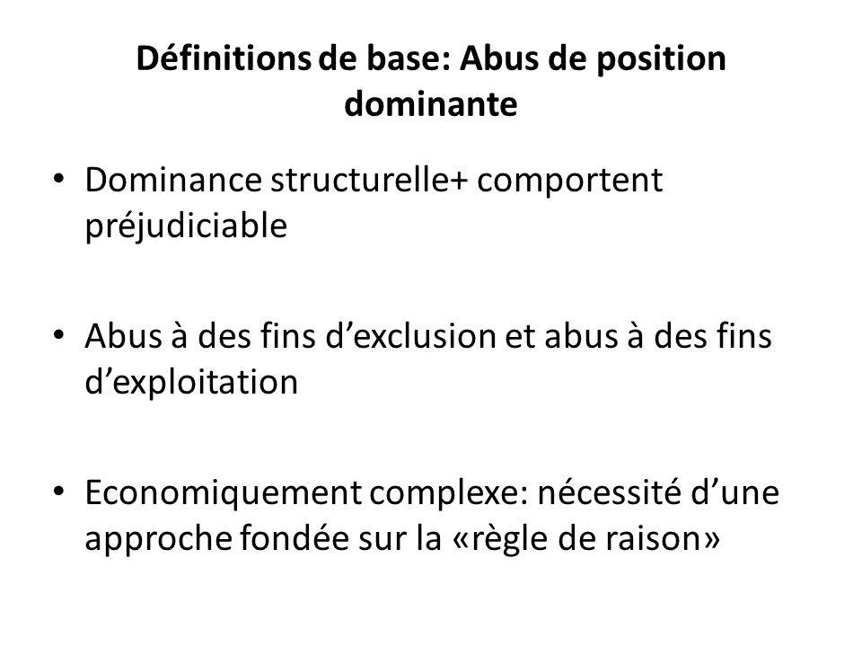 Définitions de base: Abus de position dominante Dominance structurelle+ comportent préjudiciable Abus à des fins dexclusion et abus à des fins dexploi