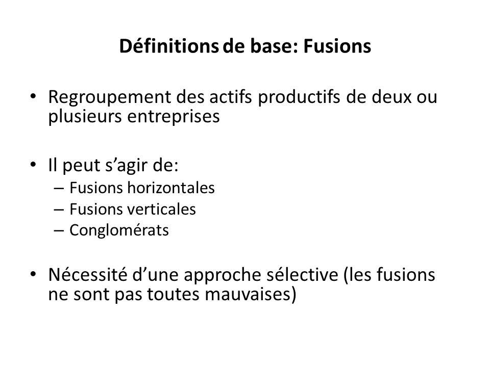Définitions de base: Fusions Regroupement des actifs productifs de deux ou plusieurs entreprises Il peut sagir de: – Fusions horizontales – Fusions ve