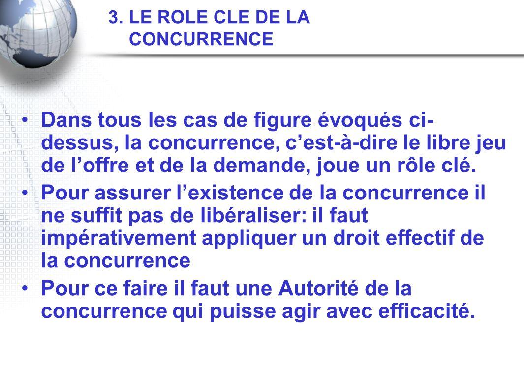 3. LE ROLE CLE DE LA CONCURRENCE Dans tous les cas de figure évoqués ci- dessus, la concurrence, cest-à-dire le libre jeu de loffre et de la demande,