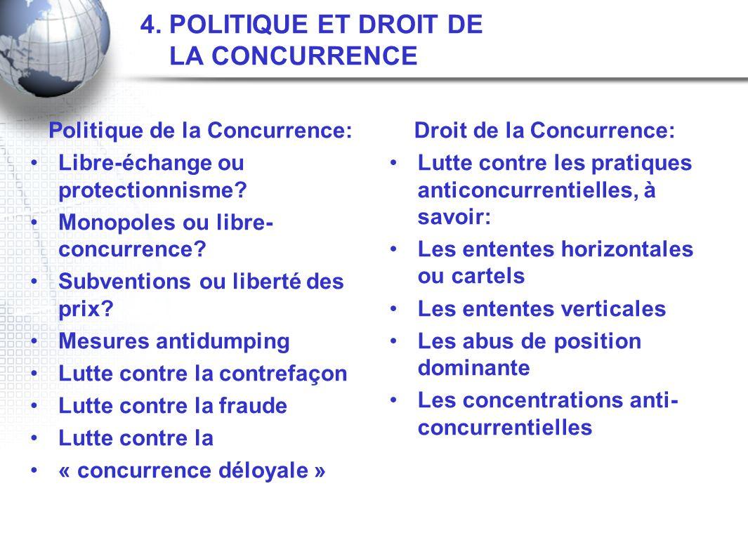 4. POLITIQUE ET DROIT DE LA CONCURRENCE Politique de la Concurrence: Libre-échange ou protectionnisme? Monopoles ou libre- concurrence? Subventions ou