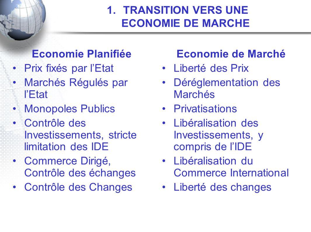 1.TRANSITION VERS UNE ECONOMIE DE MARCHE Economie Planifiée Prix fixés par lEtat Marchés Régulés par lEtat Monopoles Publics Contrôle des Investisseme