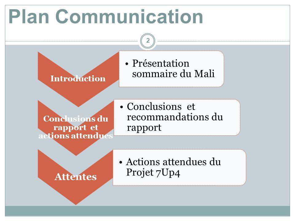 Plan Communication 2 Introduction Présentation sommaire du Mali Conclusions du rapport et actions attendues Conclusions et recommandations du rapport Attentes Actions attendues du Projet 7Up4