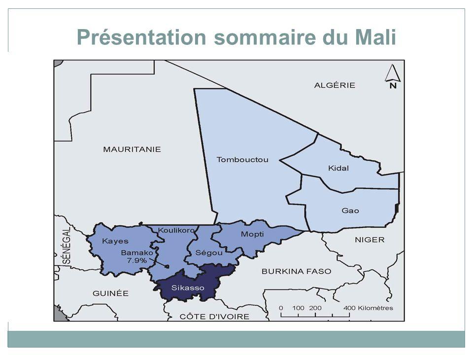 3 Présentation sommaire du Mali