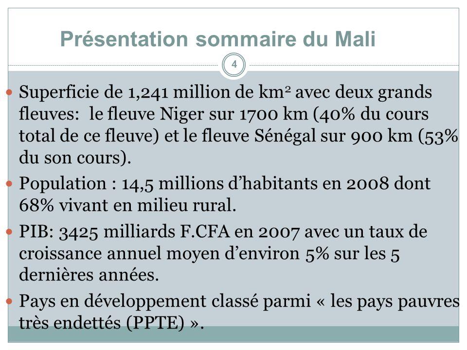 Superficie de 1,241 million de km 2 avec deux grands fleuves: le fleuve Niger sur 1700 km (40% du cours total de ce fleuve) et le fleuve Sénégal sur 900 km (53% du son cours).