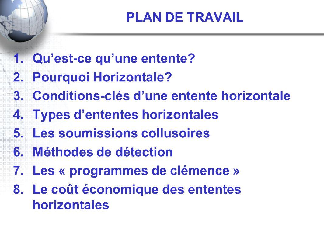 PLAN DE TRAVAIL 1.Quest-ce quune entente? 2.Pourquoi Horizontale? 3.Conditions-clés dune entente horizontale 4.Types dententes horizontales 5.Les soum