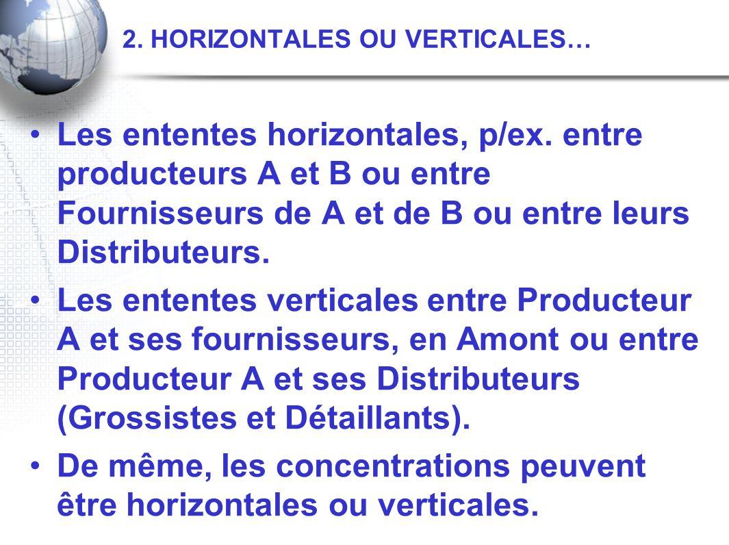 2. HORIZONTALES OU VERTICALES… Les ententes horizontales, p/ex. entre producteurs A et B ou entre Fournisseurs de A et de B ou entre leurs Distributeu