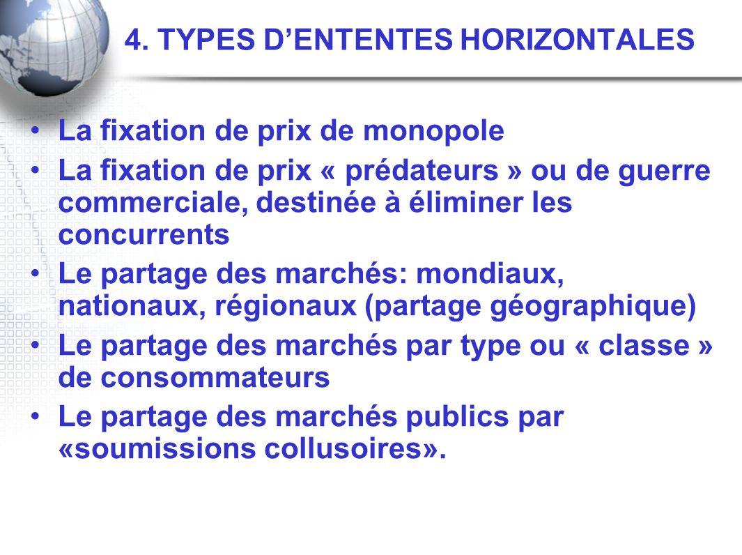 4. TYPES DENTENTES HORIZONTALES La fixation de prix de monopole La fixation de prix « prédateurs » ou de guerre commerciale, destinée à éliminer les c