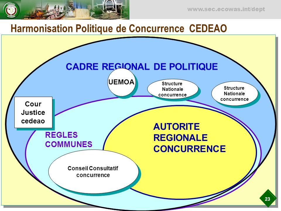23 www.sec.ecowas.int/dept CADRE REGIONAL DE POLITIQUE REGLES COMMUNES AUTORITE REGIONALE CONCURRENCE Harmonisation Politique de Concurrence CEDEAO Co