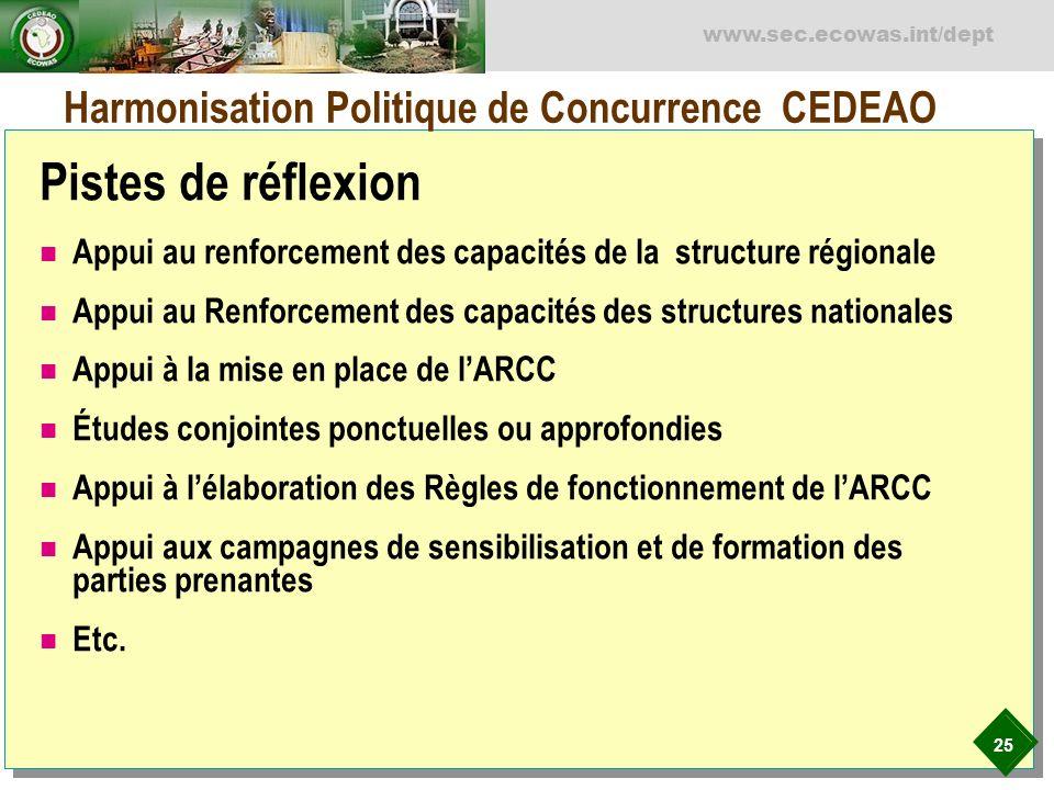 25 www.sec.ecowas.int/dept Harmonisation Politique de Concurrence CEDEAO Pistes de réflexion Appui au renforcement des capacités de la structure régio