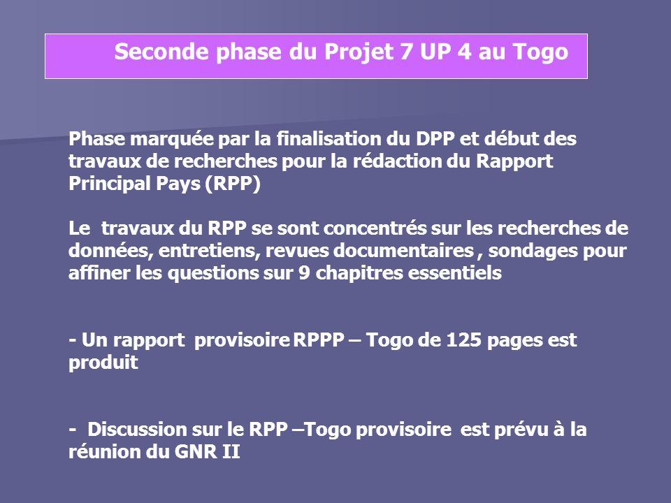 Seconde phase du Projet 7 UP 4 au Togo Phase marquée par la finalisation du DPP et début des travaux de recherches pour la rédaction du Rapport Principal Pays (RPP) Le travaux du RPP se sont concentrés sur les recherches de données, entretiens, revues documentaires, sondages pour affiner les questions sur 9 chapitres essentiels - Un rapport provisoire RPPP – Togo de 125 pages est produit - Discussion sur le RPP –Togo provisoire est prévu à la réunion du GNR II