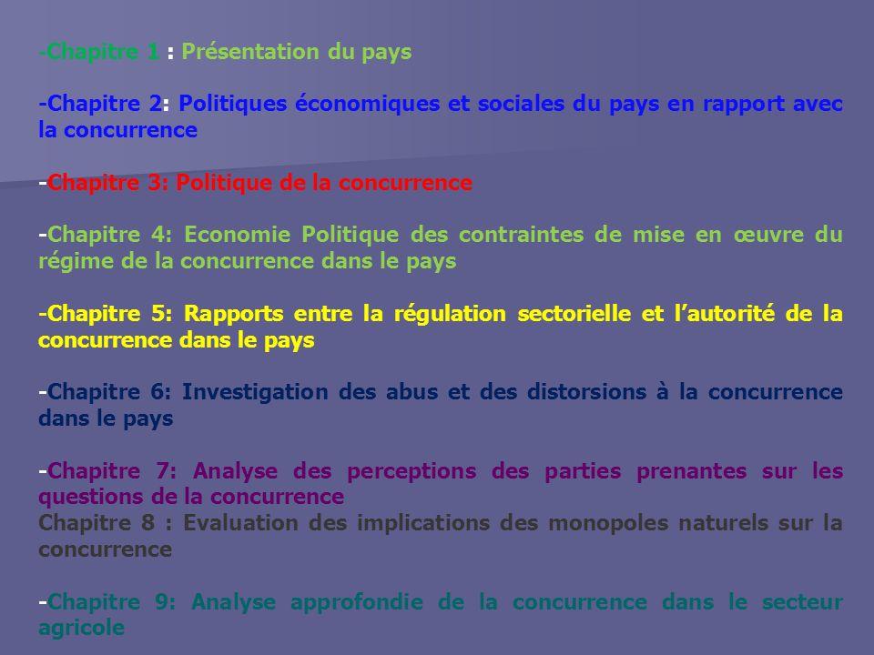 - Chapitre 1 : Présentation du pays -Chapitre 2: Politiques économiques et sociales du pays en rapport avec la concurrence -Chapitre 3: Politique de la concurrence -Chapitre 4: Economie Politique des contraintes de mise en œuvre du régime de la concurrence dans le pays -Chapitre 5: Rapports entre la régulation sectorielle et lautorité de la concurrence dans le pays -Chapitre 6: Investigation des abus et des distorsions à la concurrence dans le pays -Chapitre 7: Analyse des perceptions des parties prenantes sur les questions de la concurrence Chapitre 8 : Evaluation des implications des monopoles naturels sur la concurrence -Chapitre 9: Analyse approfondie de la concurrence dans le secteur agricole
