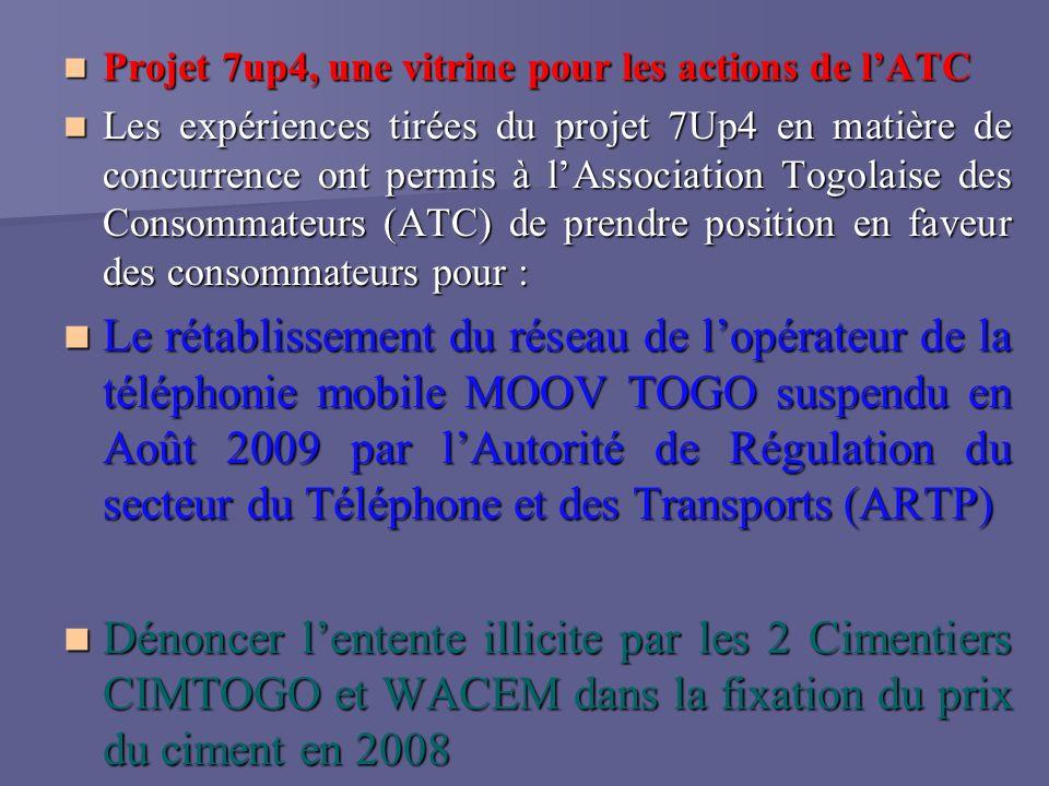 Projet 7up4, une vitrine pour les actions de lATC Projet 7up4, une vitrine pour les actions de lATC Les expériences tirées du projet 7Up4 en matière de concurrence ont permis à lAssociation Togolaise des Consommateurs (ATC) de prendre position en faveur des consommateurs pour : Les expériences tirées du projet 7Up4 en matière de concurrence ont permis à lAssociation Togolaise des Consommateurs (ATC) de prendre position en faveur des consommateurs pour : Le rétablissement du réseau de lopérateur de la téléphonie mobile MOOV TOGO suspendu en Août 2009 par lAutorité de Régulation du secteur du Téléphone et des Transports (ARTP) Le rétablissement du réseau de lopérateur de la téléphonie mobile MOOV TOGO suspendu en Août 2009 par lAutorité de Régulation du secteur du Téléphone et des Transports (ARTP) Dénoncer lentente illicite par les 2 Cimentiers CIMTOGO et WACEM dans la fixation du prix du ciment en 2008 Dénoncer lentente illicite par les 2 Cimentiers CIMTOGO et WACEM dans la fixation du prix du ciment en 2008